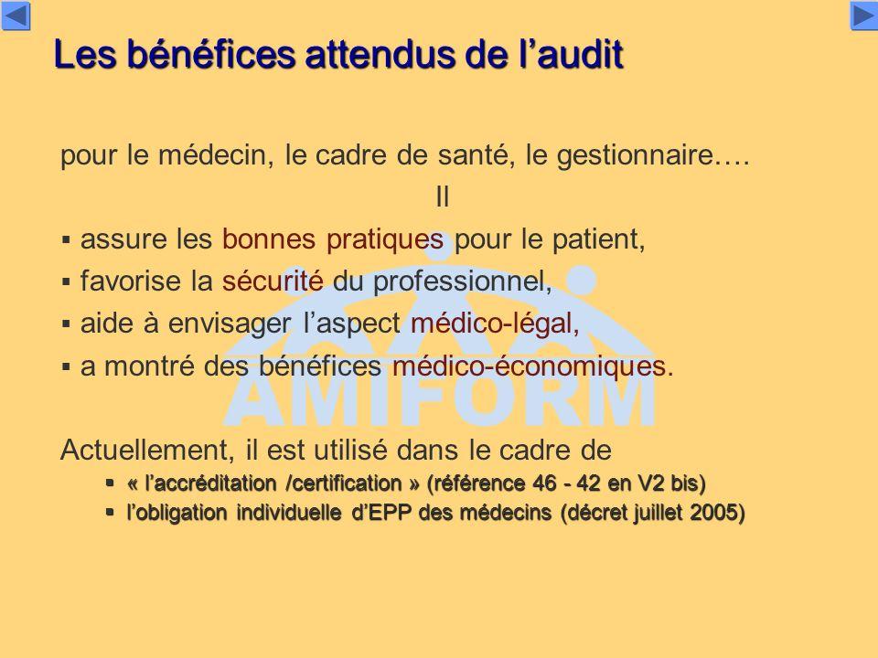 Les bénéfices attendus de laudit pour le médecin, le cadre de santé, le gestionnaire…. Il assure les bonnes pratiques pour le patient, favorise la séc