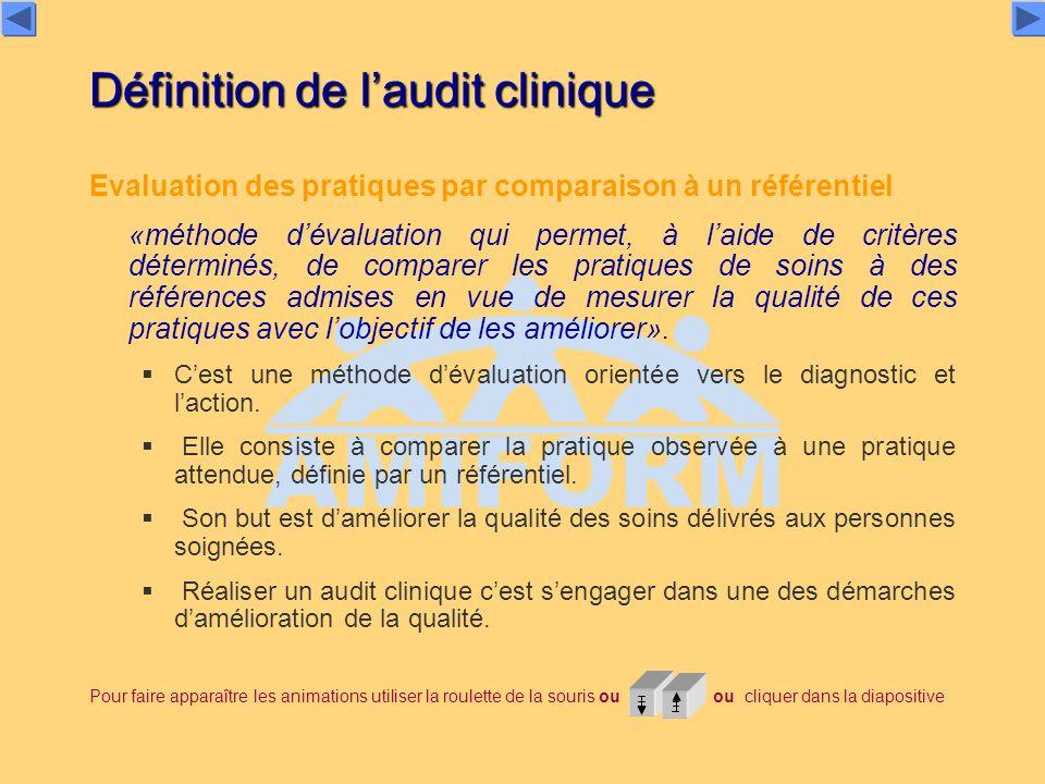 Définition de laudit clinique Evaluation des pratiques par comparaison à un référentiel «méthode dévaluation qui permet, à laide de critères déterminé