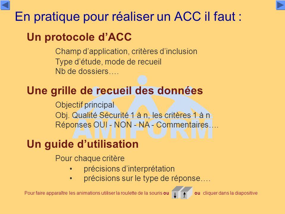 En pratique pour réaliser un ACC il faut : Une grille de recueil des données Objectif principal Obj. Qualité Sécurité 1 à n, les critères 1 à n Répons