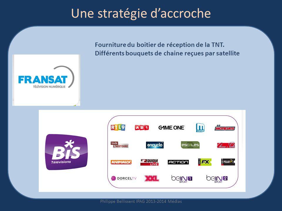 Une stratégie daccroche Philippe Bellissent IPAG 2013-2014 Médias Fourniture du boitier de réception de la TNT.