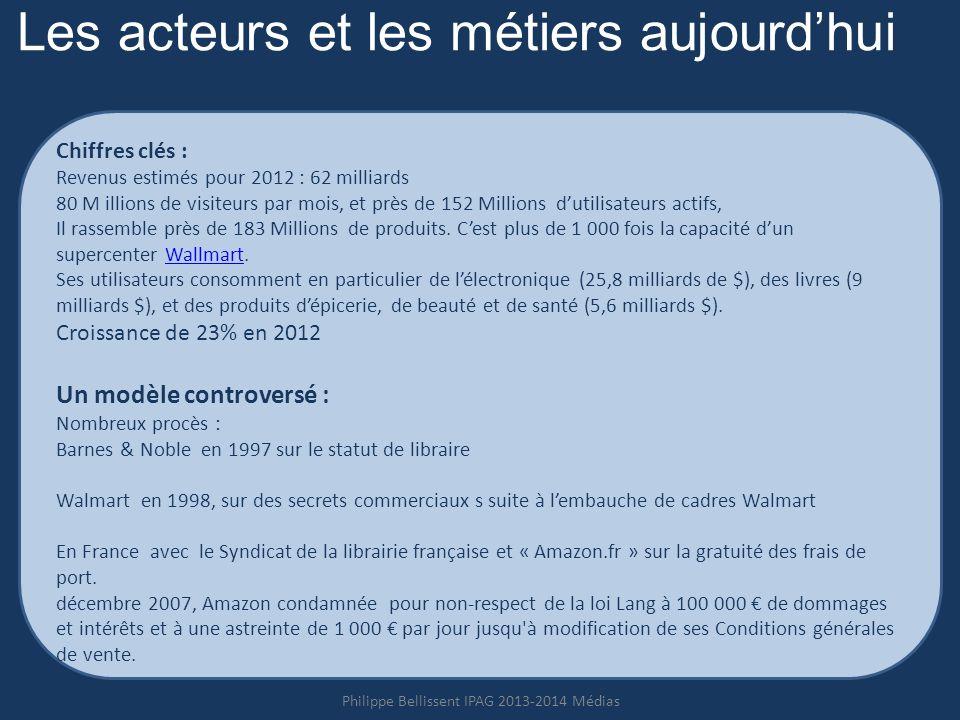 Les acteurs et les métiers aujourdhui Chiffres clés : Revenus estimés pour 2012 : 62 milliards 80 M illions de visiteurs par mois, et près de 152 Millions dutilisateurs actifs, Il rassemble près de 183 Millions de produits.