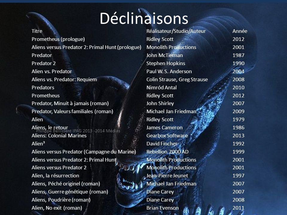 Déclinaisons TitreRéalisateur/Studio/AuteurAnnée Prometheus (prologue)Ridley Scott2012 Aliens versus Predator 2: Primal Hunt (prologue)Monolith Productions2001 Predator John McTiernan1987 Predator 2Stephen Hopkins1990 Alien vs.