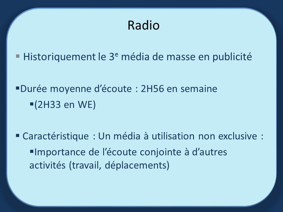 Radio Historiquement le 3 e média de masse en publicité Durée moyenne découte : 2H56 en semaine (2H33 en WE) Caractéristique : Un média à utilisation non exclusive : Importance de lécoute conjointe à dautres activités (travail, déplacements)