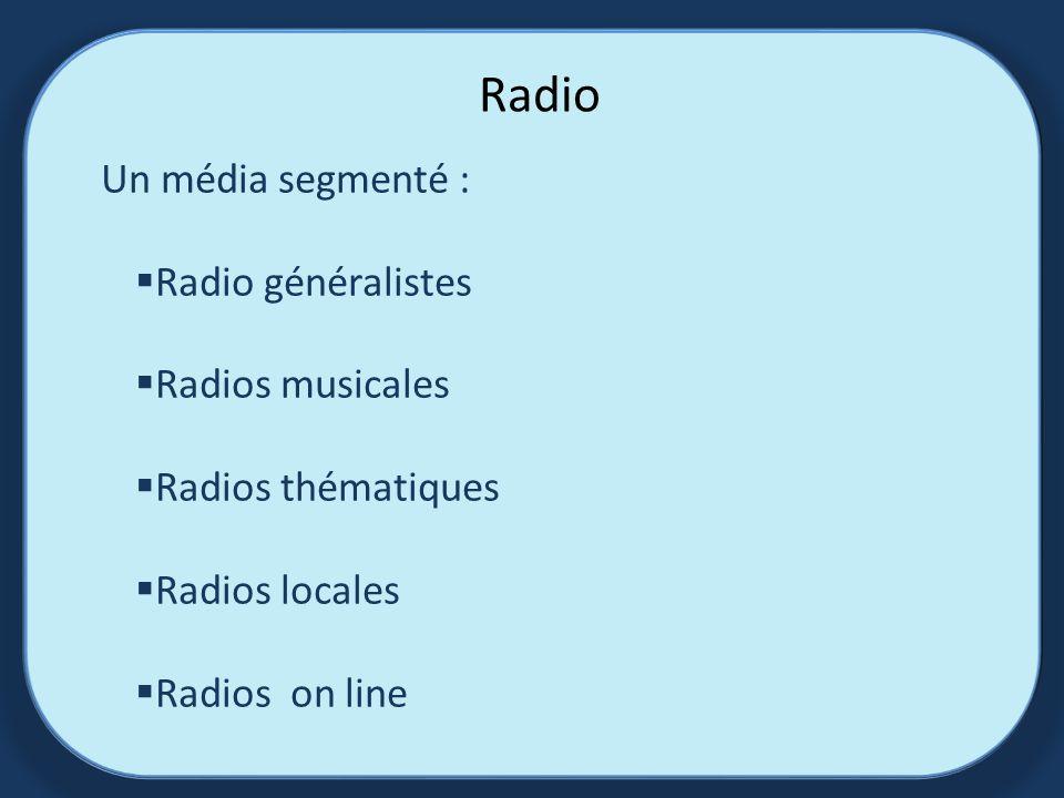 Radio Un média segmenté : Radio généralistes Radios musicales Radios thématiques Radios locales Radios on line
