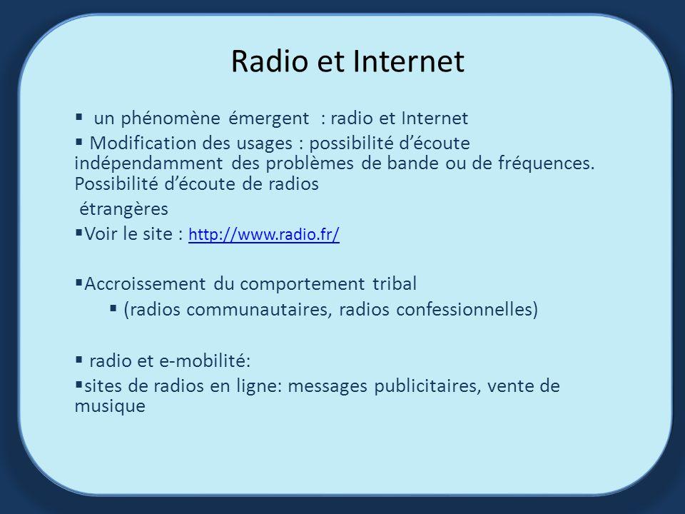 Radio et Internet un phénomène émergent : radio et Internet Modification des usages : possibilité découte indépendamment des problèmes de bande ou de fréquences.