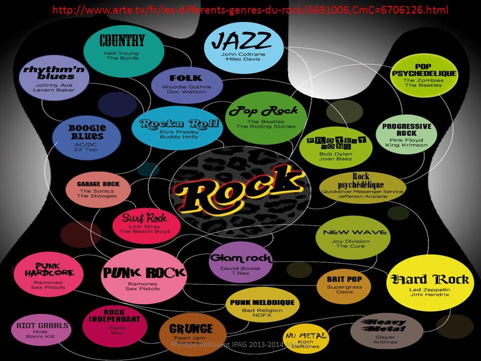 http://www.arte.tv/fr/les-differents-genres-du-rock/6691006,CmC=6706126.html Philippe Bellissent IPAG 2013-2014 Médias