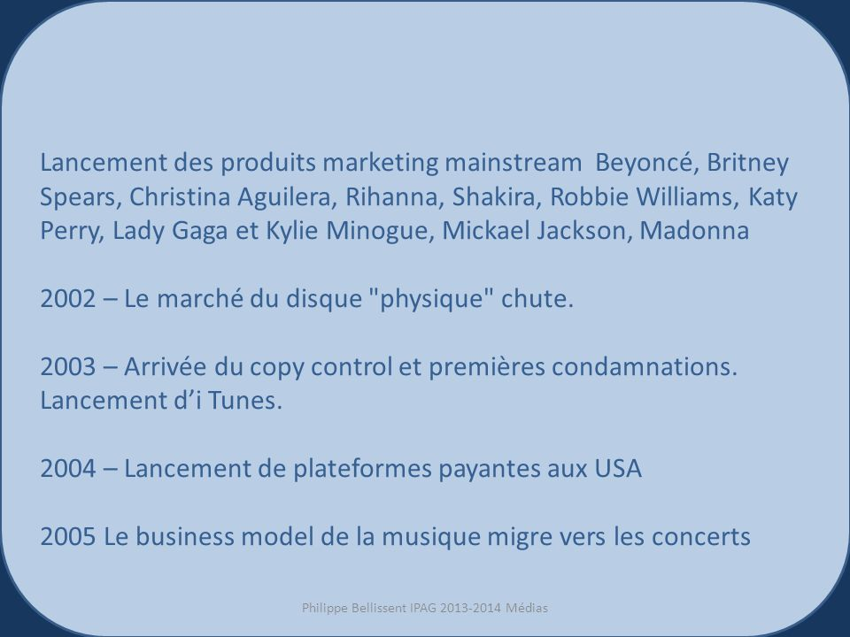 Lancement des produits marketing mainstream Beyoncé, Britney Spears, Christina Aguilera, Rihanna, Shakira, Robbie Williams, Katy Perry, Lady Gaga et K