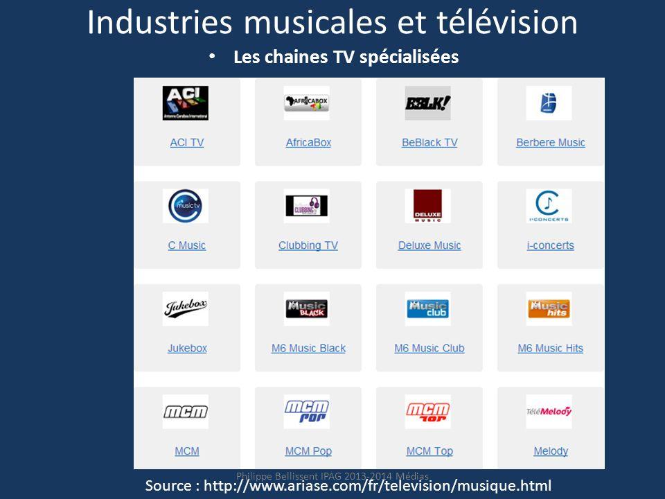 Industries musicales et télévision Les chaines TV spécialisées Source : http://www.ariase.com/fr/television/musique.html Philippe Bellissent IPAG 2013-2014 Médias