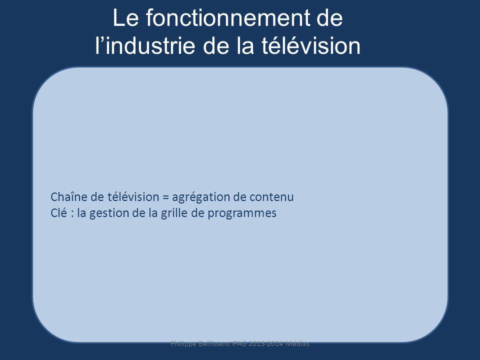 Le fonctionnement de lindustrie de la télévision Chaîne de télévision = agrégation de contenu Clé : la gestion de la grille de programmes Philippe Bellissent IPAG 2013-2014 Médias