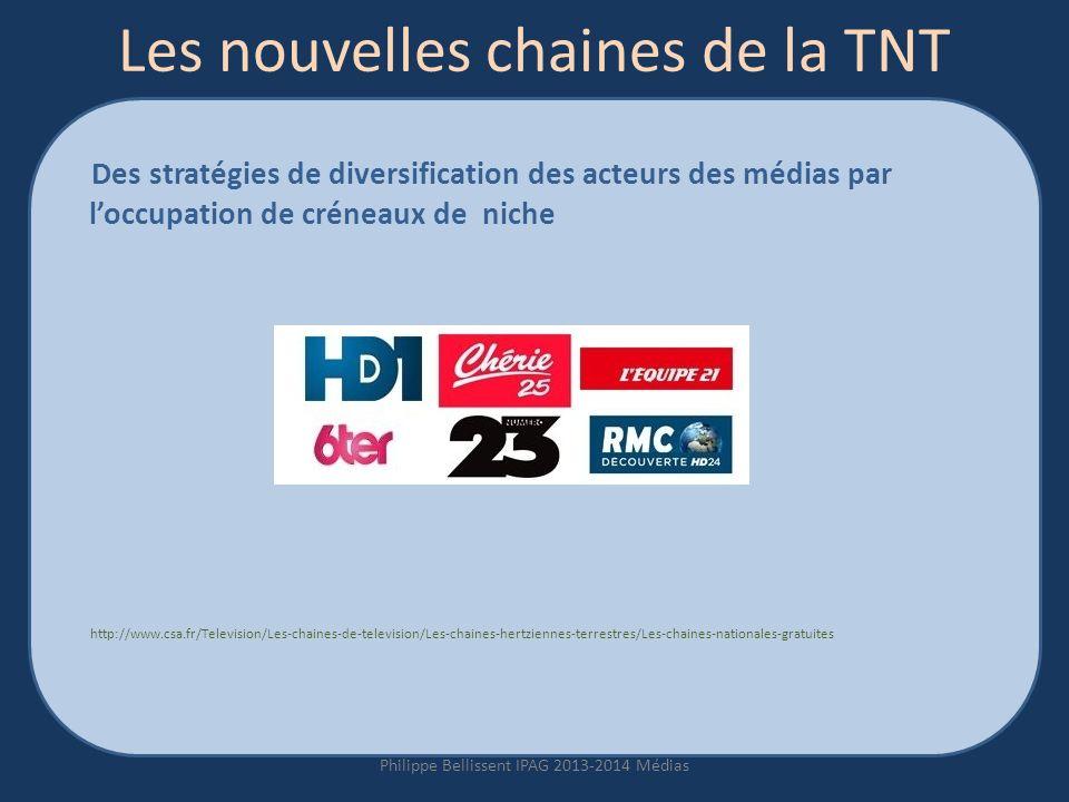 Les nouvelles chaines de la TNT Des stratégies de diversification des acteurs des médias par loccupation de créneaux de niche Philippe Bellissent IPAG 2013-2014 Médias http://www.csa.fr/Television/Les-chaines-de-television/Les-chaines-hertziennes-terrestres/Les-chaines-nationales-gratuites