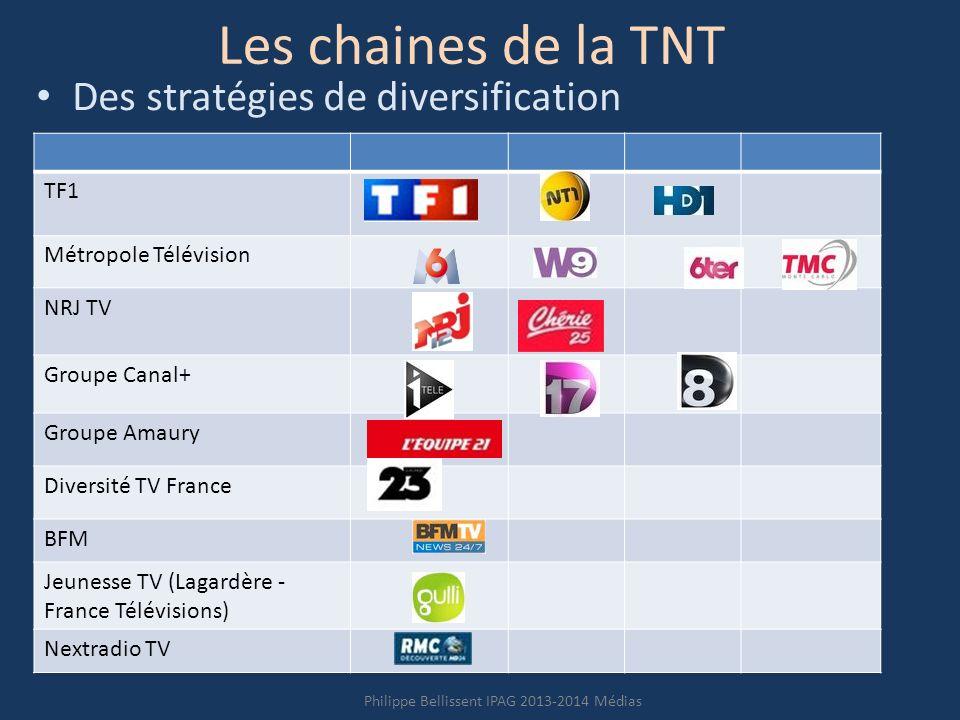 TF1 Métropole Télévision NRJ TV Groupe Canal+ Groupe Amaury Diversité TV France BFM Jeunesse TV (Lagardère - France Télévisions) Nextradio TV Les chaines de la TNT Philippe Bellissent IPAG 2013-2014 Médias Des stratégies de diversification