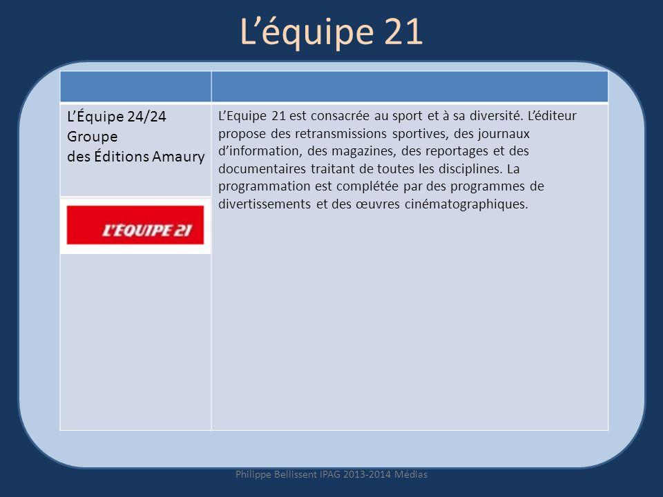 Léquipe 21 Philippe Bellissent IPAG 2013-2014 Médias LÉquipe 24/24 Groupe des Éditions Amaury LEquipe 21 est consacrée au sport et à sa diversité.