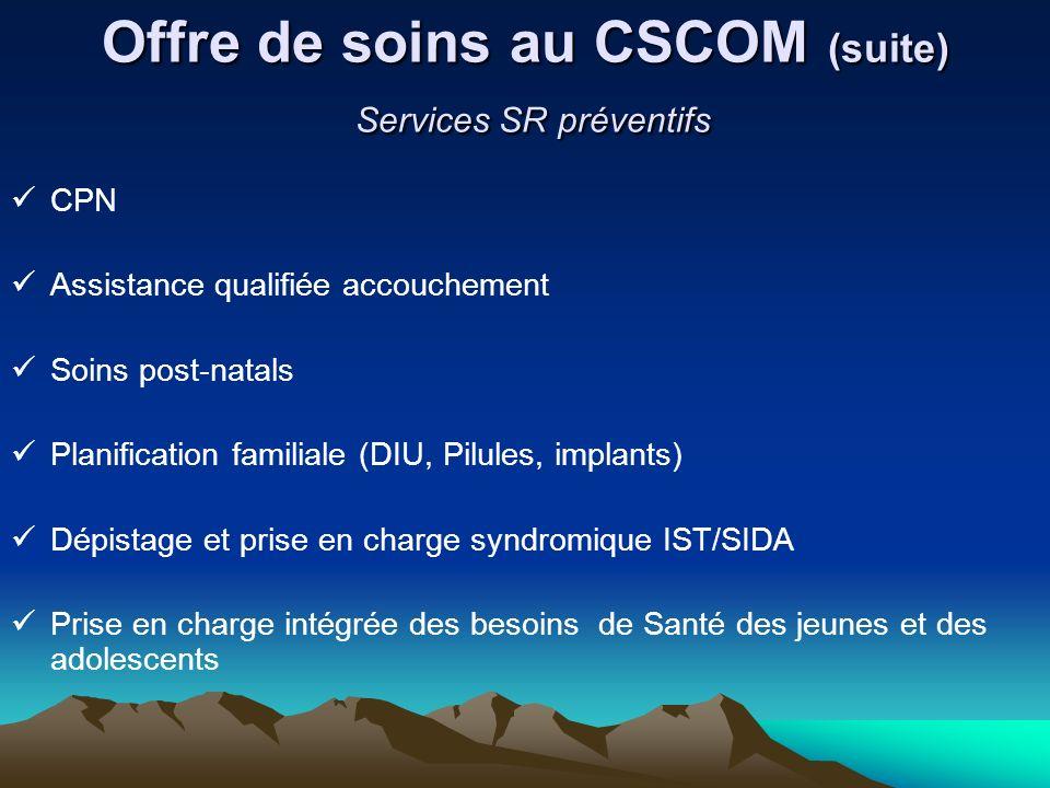 Offre de soins au CSCOM (suite) Services SR préventifs CPN Assistance qualifiée accouchement Soins post-natals Planification familiale (DIU, Pilules,