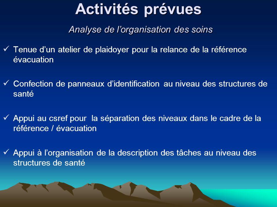 Activités prévues Analyse de lorganisation des soins Tenue dun atelier de plaidoyer pour la relance de la référence évacuation Confection de panneaux