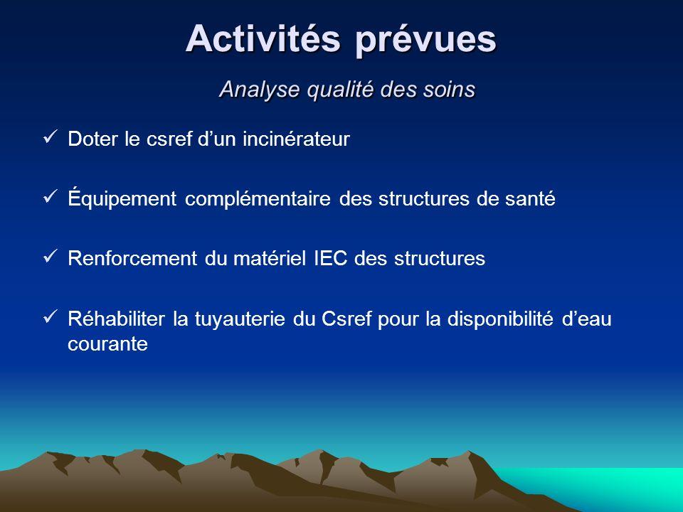 Activités prévues Analyse qualité des soins Doter le csref dun incinérateur Équipement complémentaire des structures de santé Renforcement du matériel