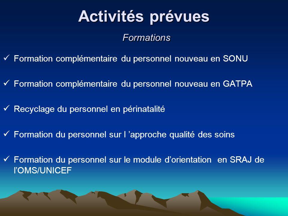 Activités prévues Formations Formation complémentaire du personnel nouveau en SONU Formation complémentaire du personnel nouveau en GATPA Recyclage du