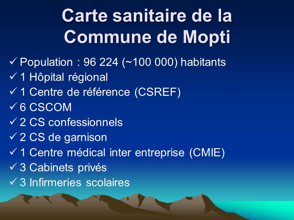 Carte sanitaire de la Commune de Mopti Population : 96 224 (~100 000) habitants 1 Hôpital régional 1 Centre de référence (CSREF) 6 CSCOM 2 CS confessi