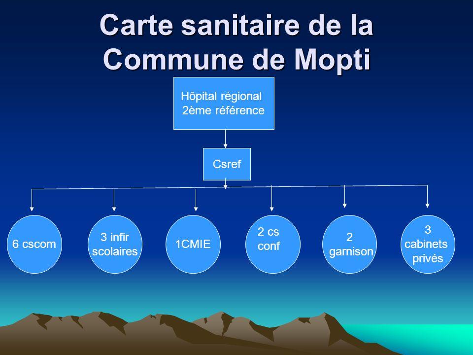 Carte sanitaire de la Commune de Mopti Csref 6 cscom 1CMIE 2 garnison Hôpital régional 2ème référence 3 infir scolaires 2 cs conf 3 cabinets privés