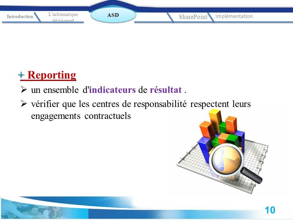 Reporting un ensemble d'indicateurs de résultat. vérifier que les centres de responsabilité respectent leurs engagements contractuels ASD Introduction