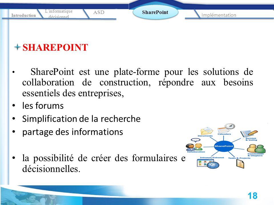 SHAREPOINT SharePoint est une plate-forme pour les solutions de collaboration de construction, répondre aux besoins essentiels des entreprises, les fo