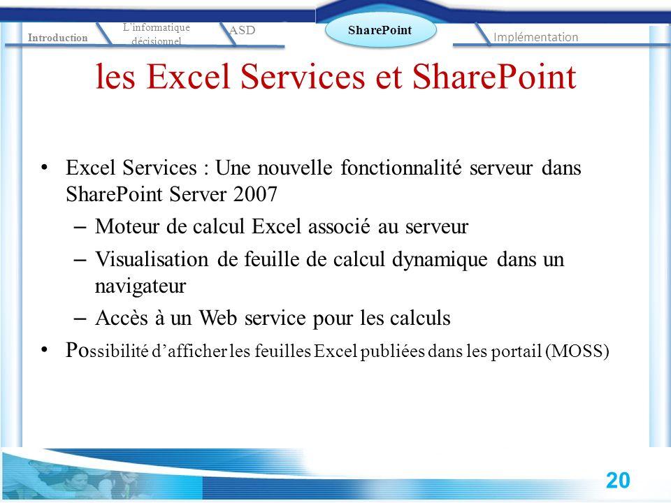 les Excel Services et SharePoint Excel Services : Une nouvelle fonctionnalité serveur dans SharePoint Server 2007 – Moteur de calcul Excel associé au