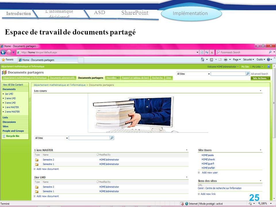 Espace de travail de documents partagé Implémentation Introduction Linformatique décisionnel ASD SharePoint 25