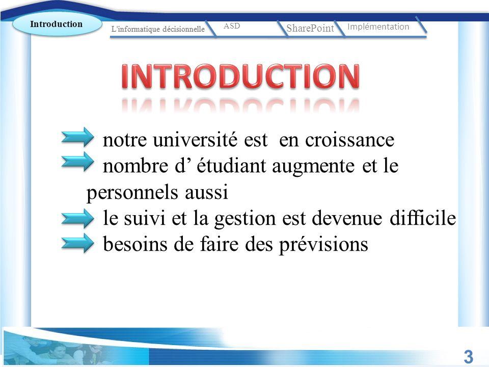 n 3 Introduction ASD SharePoint Implémentation notre université est en croissance nombre d étudiant augmente et le personnels aussi le suivi et la ges