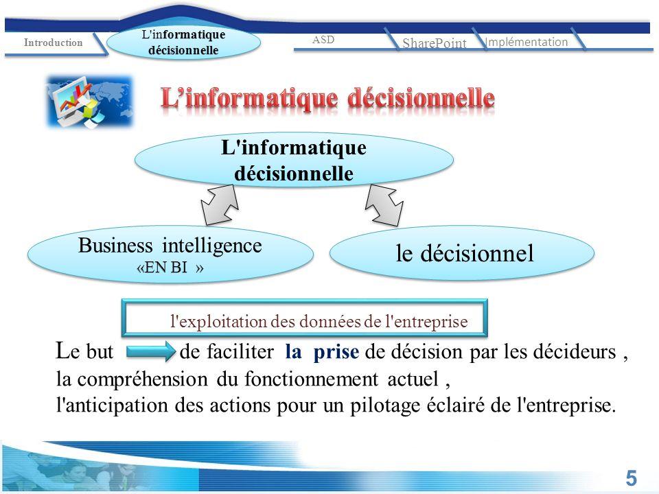 5 l'exploitation des données de l'entreprise L e but de faciliter la prise de décision par les décideurs, la compréhension du fonctionnement actuel, l