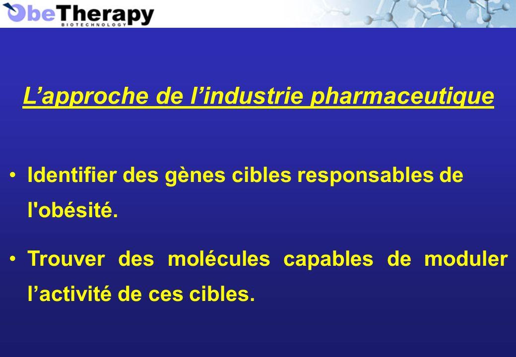 Lapproche de lindustrie pharmaceutique Identifier des gènes cibles responsables de l'obésité. Trouver des molécules capables de moduler lactivité de c