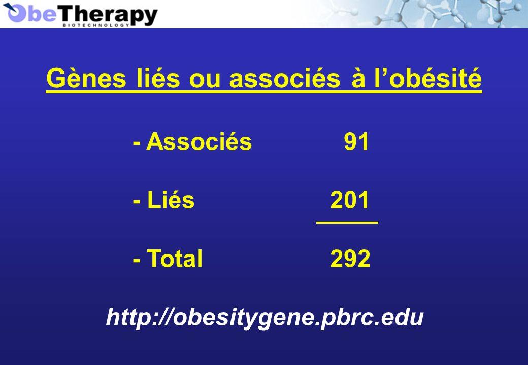 - Associés91 - Liés201 - Total292 http://obesitygene.pbrc.edu Gènes liés ou associés à lobésité