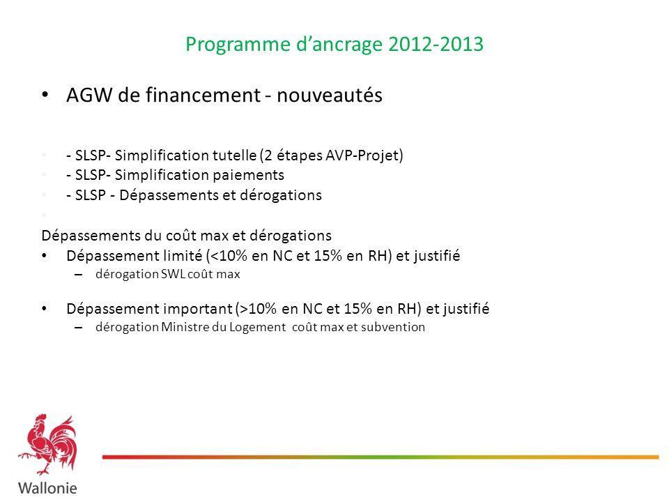 Programme dancrage 2012-2013 AGW de financement - nouveautés - SLSP- Simplification tutelle (2 étapes AVP-Projet) - SLSP- Simplification paiements - S
