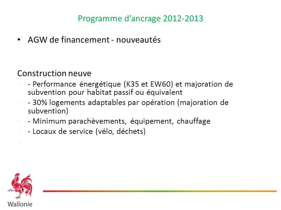 Programme dancrage 2012-2013 AGW de financement - nouveautés Construction neuve - Performance énergétique (K35 et EW60) et majoration de subvention po