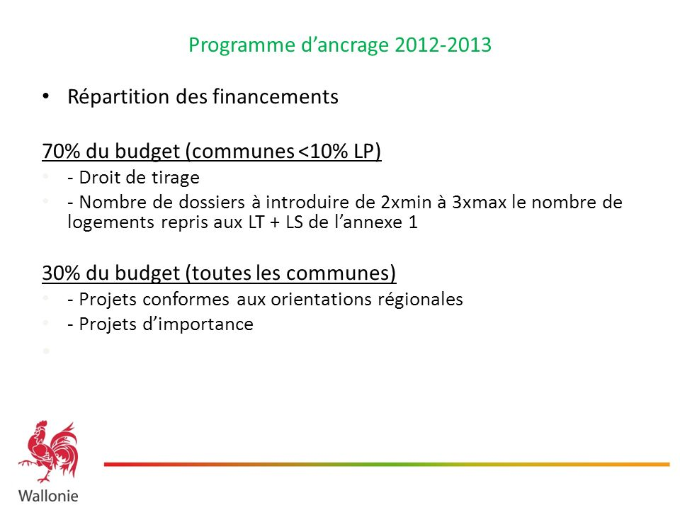 Programme dancrage 2012-2013 Répartition des financements 70% du budget (communes <10% LP) - Droit de tirage - Nombre de dossiers à introduire de 2xmin à 3xmax le nombre de logements repris aux LT + LS de lannexe 1 30% du budget (toutes les communes) - Projets conformes aux orientations régionales - Projets dimportance