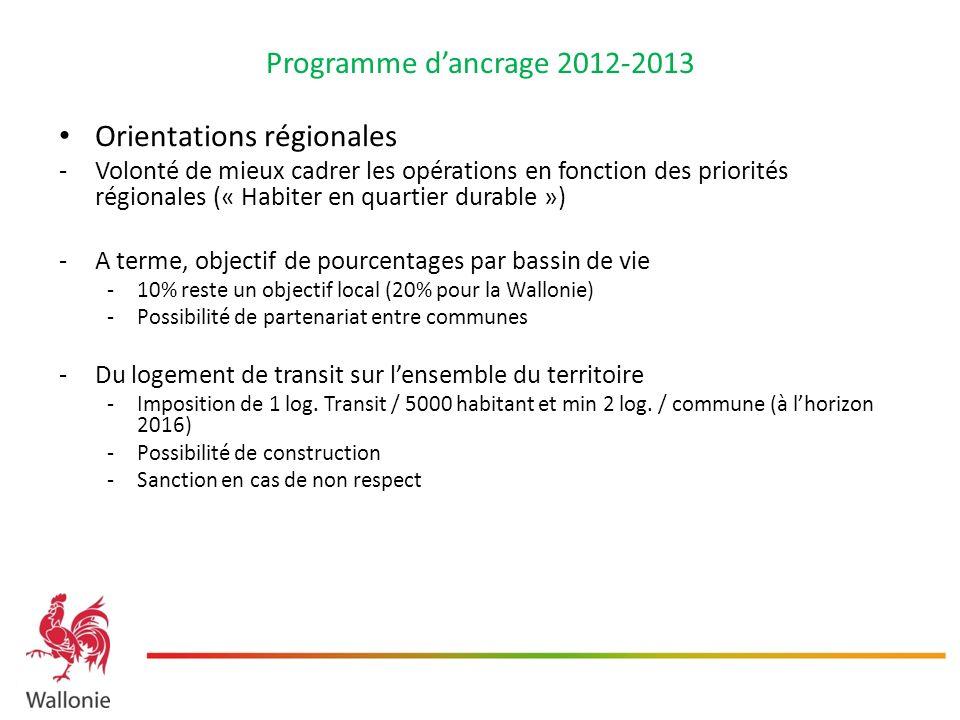Programme dancrage 2012-2013 Orientations régionales -20% de 4 chambres (dont la moitié modulables) -30% adaptables (dont la moitié de min.