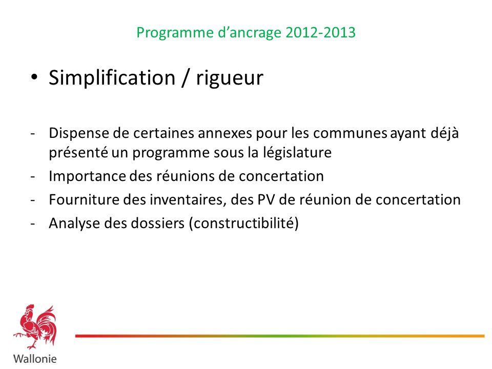 Programme dancrage 2012-2013 Simplification / rigueur -Dispense de certaines annexes pour les communes ayant déjà présenté un programme sous la législ