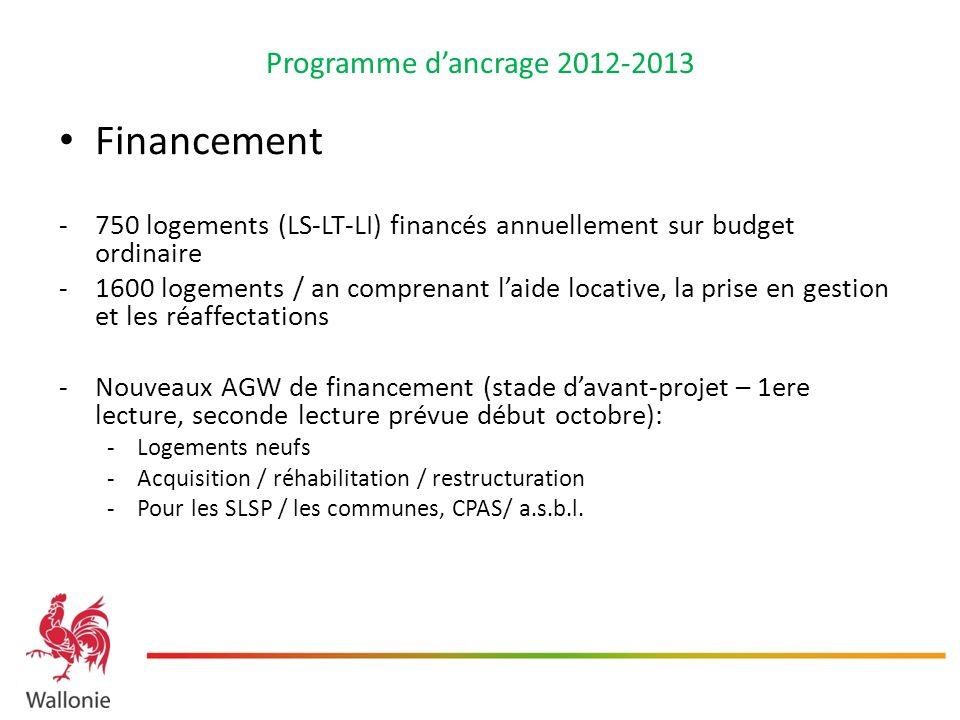 Programme dancrage 2012-2013 Financement -750 logements (LS-LT-LI) financés annuellement sur budget ordinaire -1600 logements / an comprenant laide locative, la prise en gestion et les réaffectations -Nouveaux AGW de financement (stade davant-projet – 1ere lecture, seconde lecture prévue début octobre): -Logements neufs -Acquisition / réhabilitation / restructuration -Pour les SLSP / les communes, CPAS/ a.s.b.l.