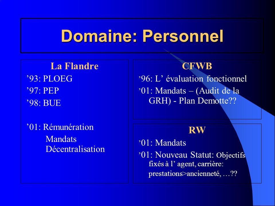 Domaine: Stratégie La Flandre 92: Notes de PB 95: StraPlan 99: StraPlan: mieux intégré au cycle politique - suivi par indicateurs CFWB (Déclaration de politiques générales) Plan Demotte: Conseil stratégique.