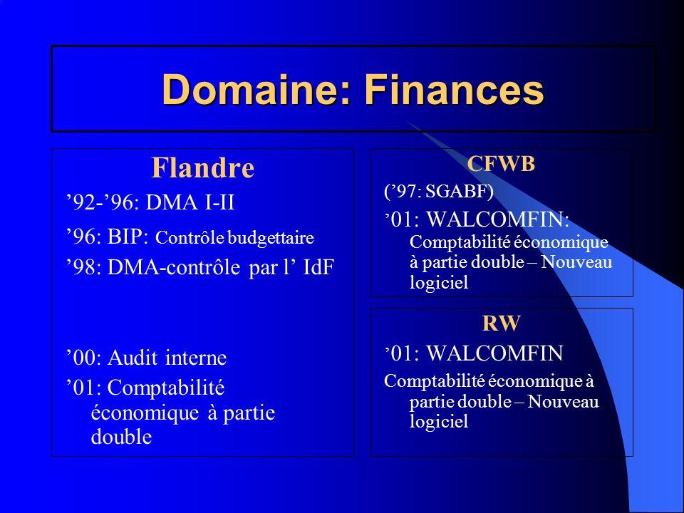 Domaine: Finances Flandre 92-96: DMA I-II 96: BIP: Contrôle budgettaire 98: DMA-contrôle par l IdF 00: Audit interne 01: Comptabilité économique à par