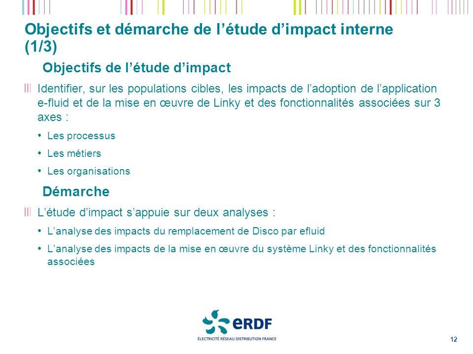 Objectifs et démarche de létude dimpact interne (1/3) Objectifs de létude dimpact Identifier, sur les populations cibles, les impacts de ladoption de