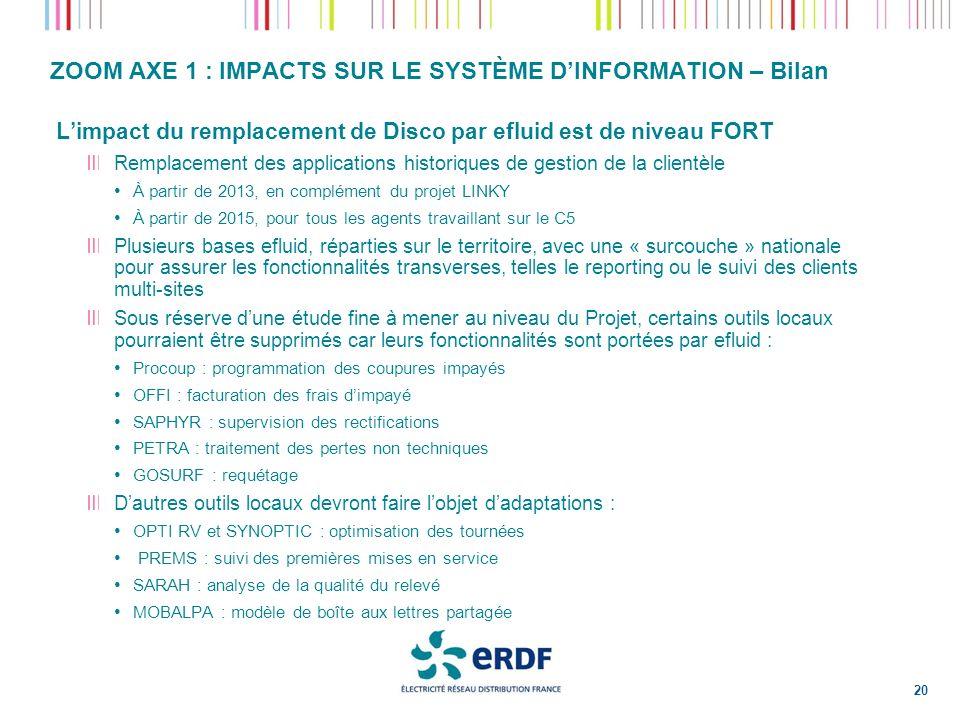 ZOOM AXE 1 : IMPACTS SUR LE SYSTÈME DINFORMATION – Bilan Limpact du remplacement de Disco par efluid est de niveau FORT Remplacement des applications