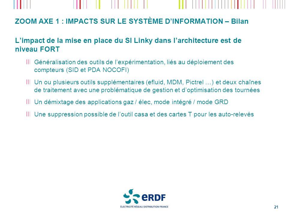 ZOOM AXE 1 : IMPACTS SUR LE SYSTÈME DINFORMATION – Bilan Limpact de la mise en place du SI Linky dans larchitecture est de niveau FORT Généralisation des outils de lexpérimentation, liés au déploiement des compteurs (SID et PDA NOCOFI) Un ou plusieurs outils supplémentaires (efluid, MDM, Pictrel …) et deux chaînes de traitement avec une problématique de gestion et doptimisation des tournées Un démixtage des applications gaz / élec, mode intégré / mode GRD Une suppression possible de loutil casa et des cartes T pour les auto-relevés 21