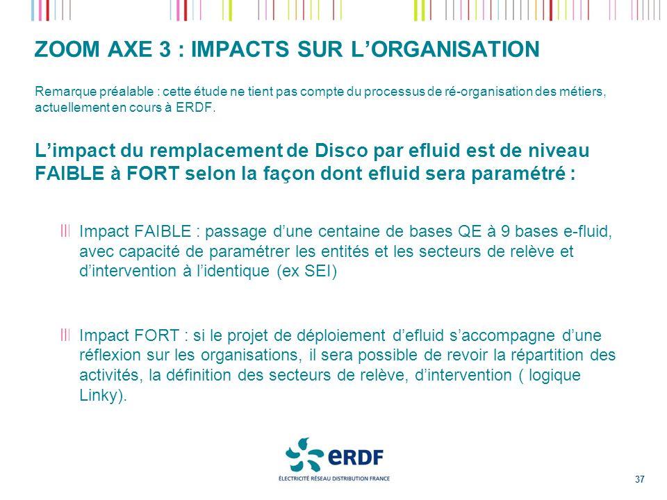 ZOOM AXE 3 : IMPACTS SUR LORGANISATION Remarque préalable : cette étude ne tient pas compte du processus de ré-organisation des métiers, actuellement en cours à ERDF.