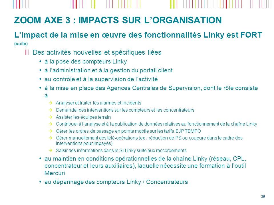 ZOOM AXE 3 : IMPACTS SUR LORGANISATION Limpact de la mise en œuvre des fonctionnalités Linky est FORT (suite) Des activités nouvelles et spécifiques l