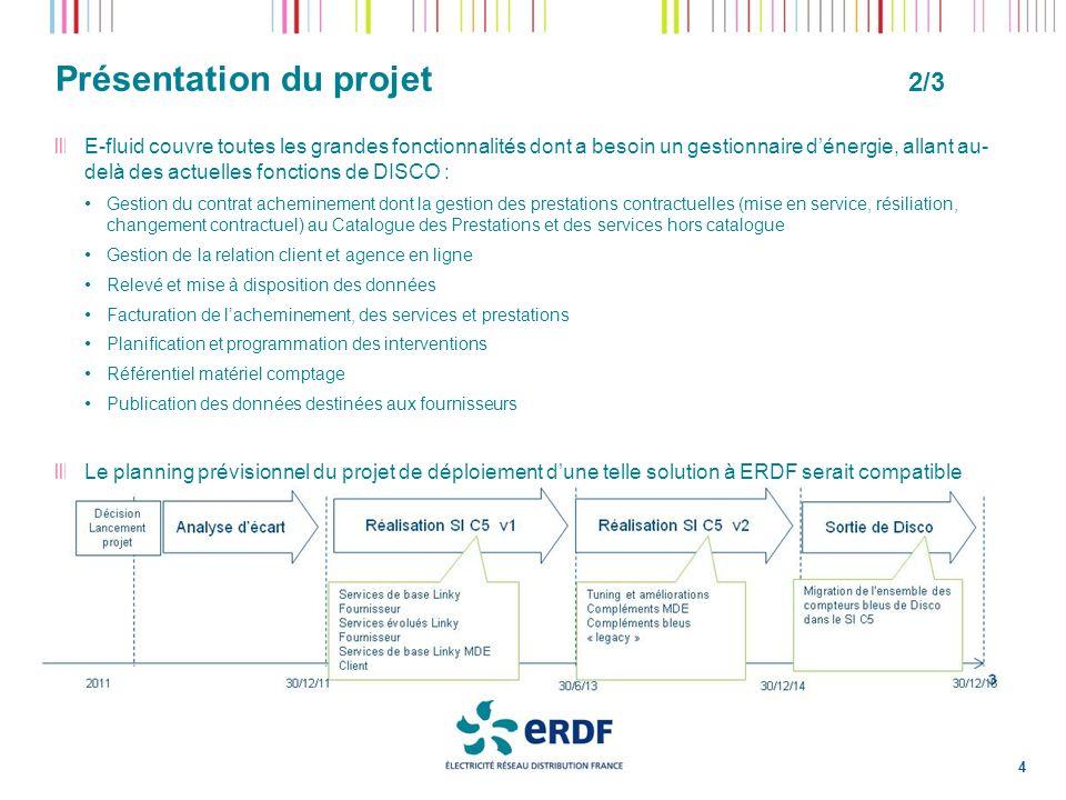 Présentation du projet 3/3 Le projet consiste à remplacer les fonctions assurées par DISCO pour la gestion des contrats C5, et à mettre en œuvre une interface avec le SI Linky : E-fluid remplace DISCO, y compris Discompte Les autres applications seront interfacées avec e- fluid : -SI Linky -SGE -Pictrel -Recoflux -SI comptabilité -SI réseau … 5
