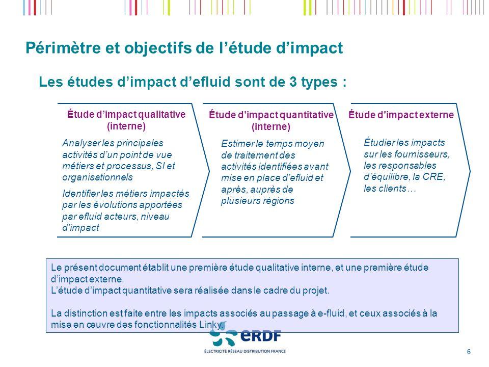 Périmètre et objectifs de létude dimpact Les études dimpact defluid sont de 3 types : Étude dimpact qualitative (interne) Étude dimpact quantitative (