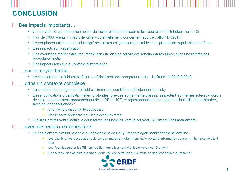Une forte acceptabilité A lexterne, les évolutions sont porteuses de bénéfices attendus : pour les fournisseurs, la capacité à formuler de nouvelles offres, pour les clients et les associations de consommateurs, la possibilité de disposer de factures sur index réels, et dobtenir de linformation sur lévolution des consommations, pour tous les acteurs, la possibilité de renforcer les moyens de la MDE En interne ERDF, la solution est souvent plus performante que lancienne chaîne, et offre des fonctionnalités non disponibles dans les SI existants et attendues des métiers.