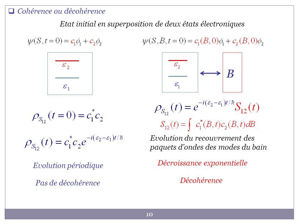 10 Cohérence ou décohérence Pas de décohérence B Décohérence Décroissance exponentielle Evolution périodique Evolution du recouvrement des paquets don