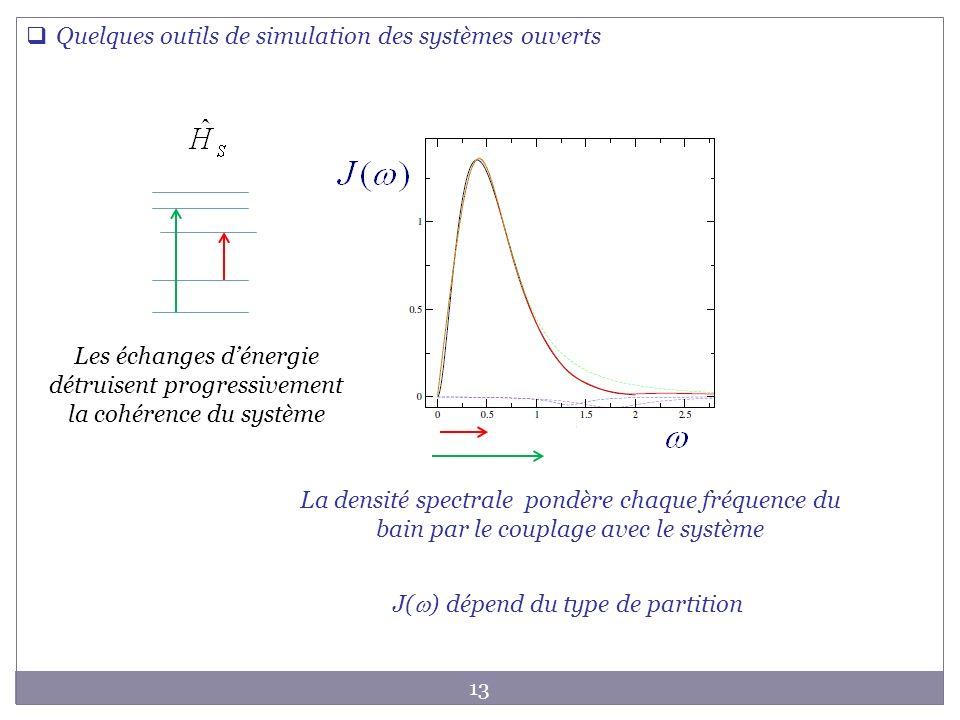 13 Quelques outils de simulation des systèmes ouverts La densité spectrale pondère chaque fréquence du bain par le couplage avec le système J( ) dépen
