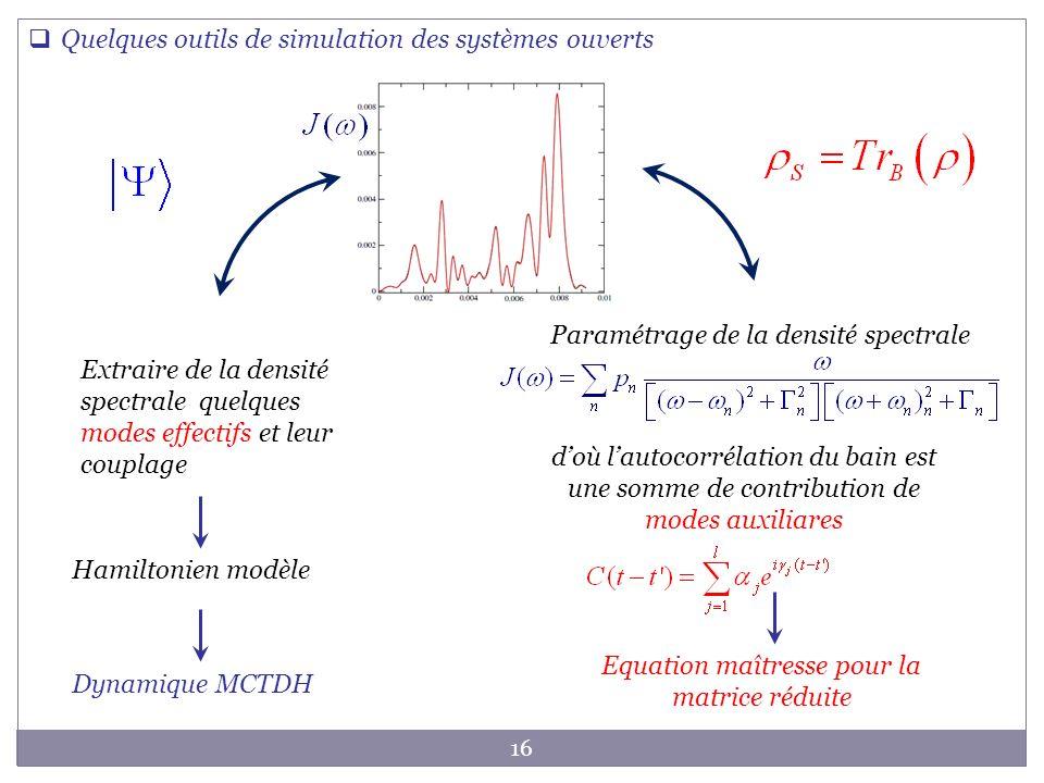 16 Paramétrage de la densité spectrale Quelques outils de simulation des systèmes ouverts Extraire de la densité spectrale quelques modes effectifs et