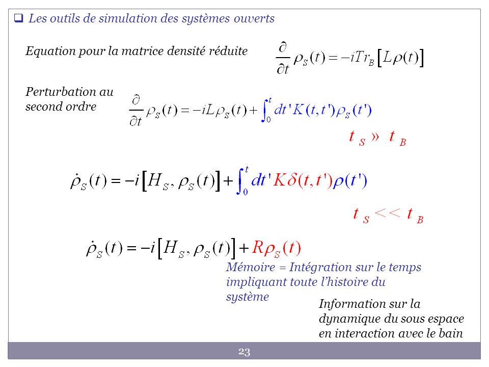 23 Information sur la dynamique du sous espace en interaction avec le bain Equation pour la matrice densité réduite Mémoire = Intégration sur le temps
